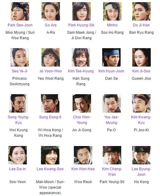 Hwarang cast - GULANGGULING.COM