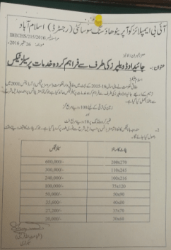 Gulberg Islamabad Transfer Documents
