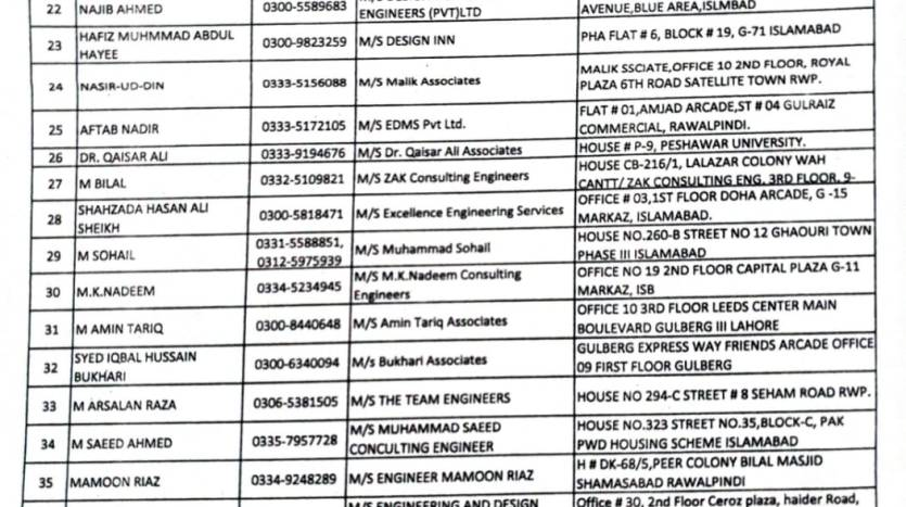 List of Resistered Architects & Structure Engineers of Gulberg (IBECHS) Islamabad