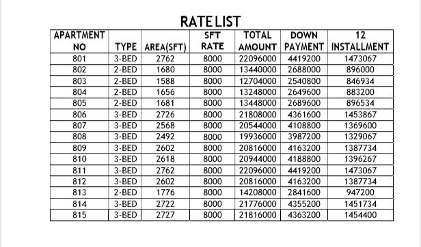 sky park one Rate List 6