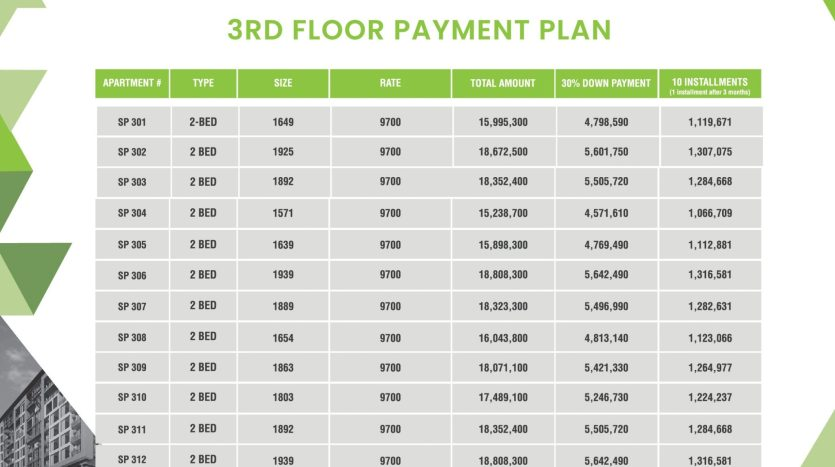 sky park one residential apartment payment plan