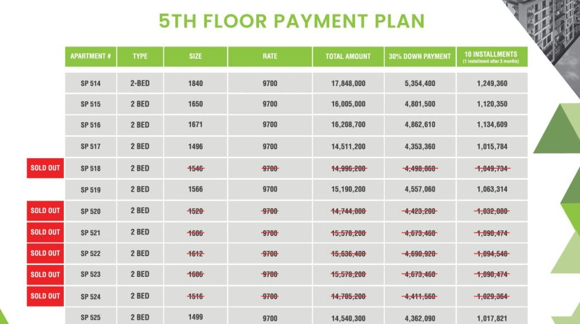 5th floor payment plan sky park one