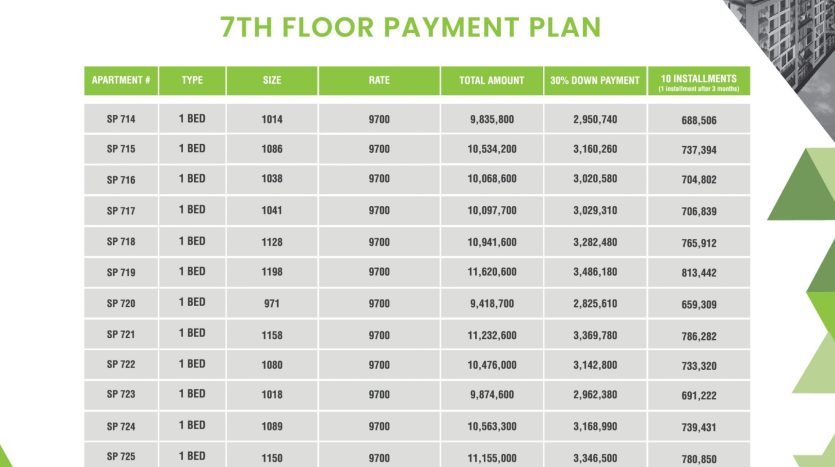 7th floor payment plan sky park one gulberg