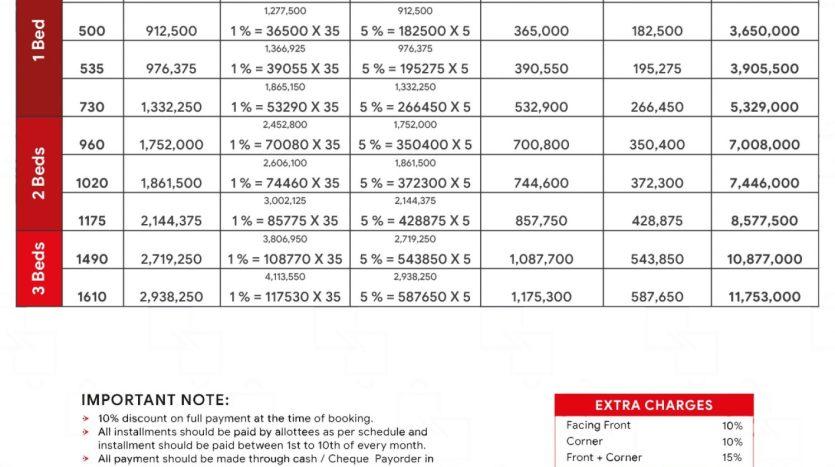 Payment Schedule Apartment Floor 2 - (Third Floor)