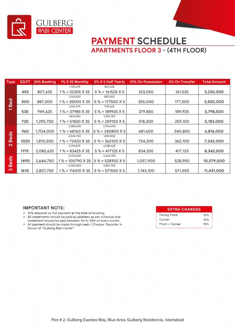 gulberg rabi center Islamabad 3rd Floor Payment Plan