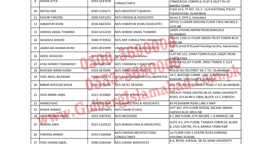 List of Registered Architects & Structure Engineers