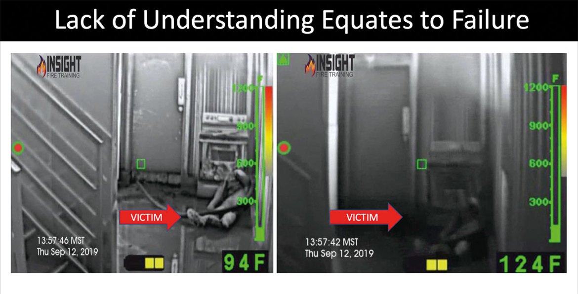 Understanding Temperature Modes: as a TIC switches gains or sensitivity modes, overall detail is often lost when in low sensitivity mode. This can cause firefighters to miss victims, areas of importance and more.