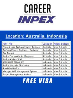 INPEX Company Careers 2021