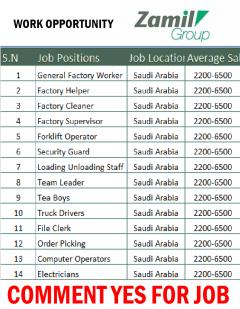 Zamil Group Career latest Job Open