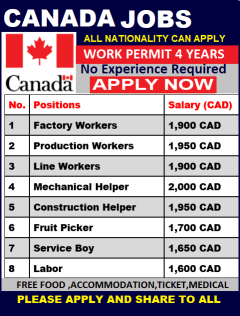 Branch Business Administrator Latest government job in Canada