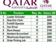 Cargo & Airport Operations Jobs | Workshop Supervisor