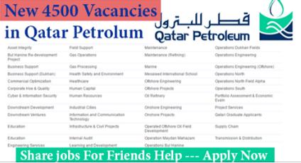 Latest Jobs Hiring At Qatar Petroleum -Gulf Jobs Hiring