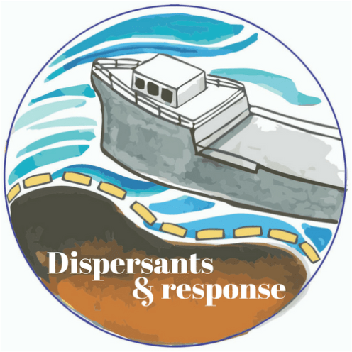 Dispersants & response