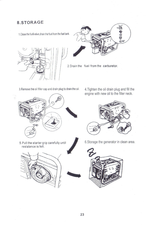 Truelife E Owners Manual
