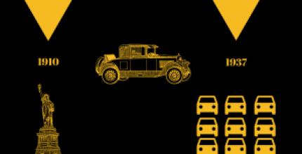 1937'de Toyota tarihinde ilk araba üretildi.