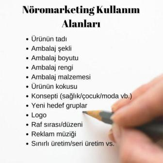 Nöromarketing Kullanım Alanları