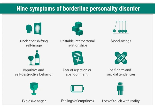 Demystifying borderline personality disorder
