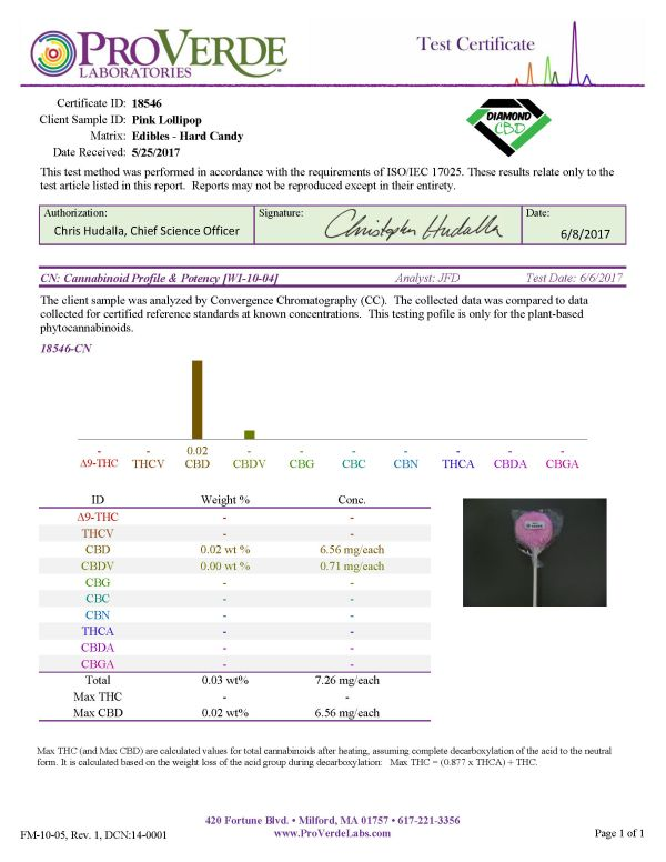 18546 CN Pink Lollipop 4