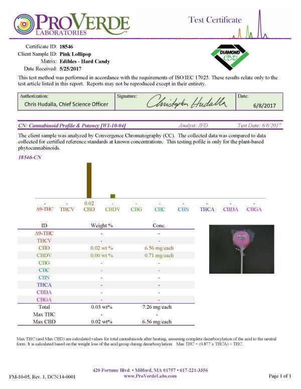 18546 CN Pink Lollipop 6
