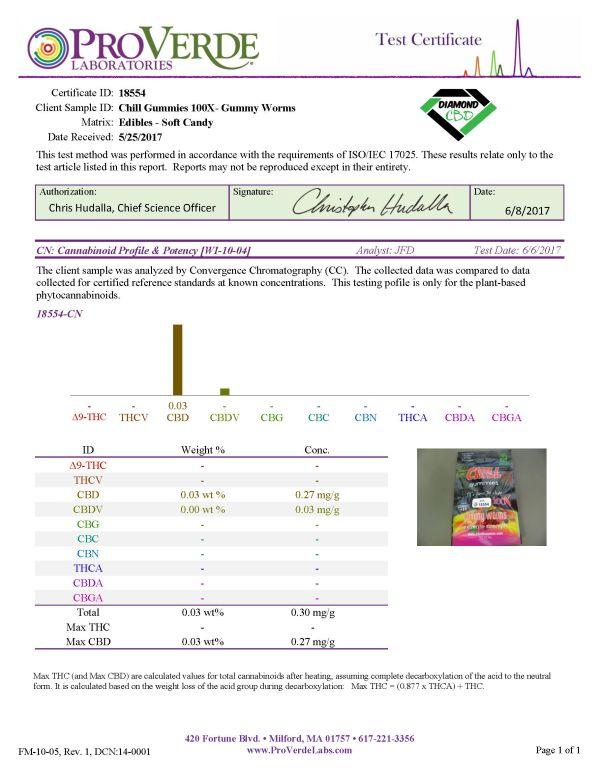 18554 CN Chill Gummies 100X  Gummy Worms 9
