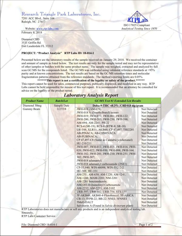 Lab Report Diamond CBD Gummies 1 8