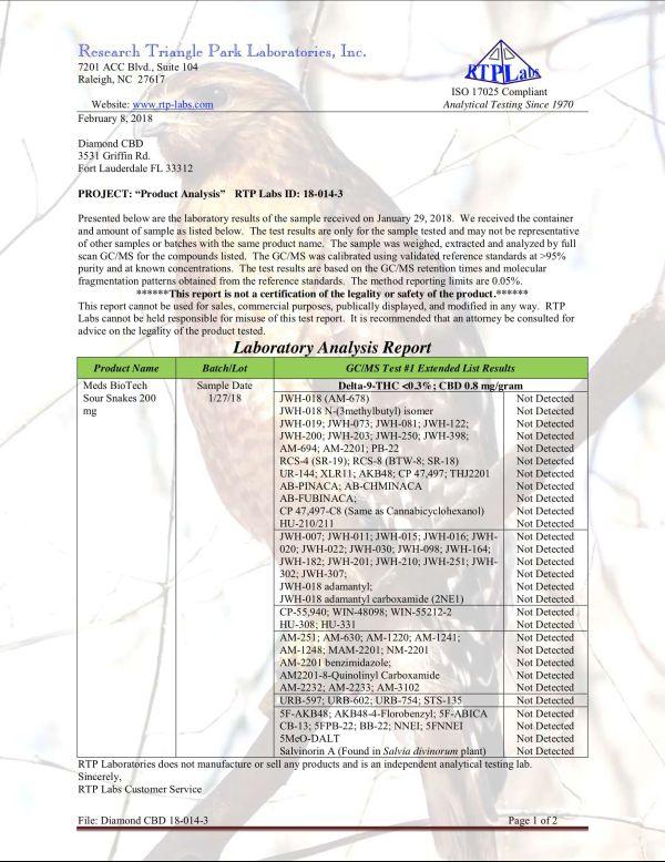 Lab Report Meds Biotech Gummies 1 8