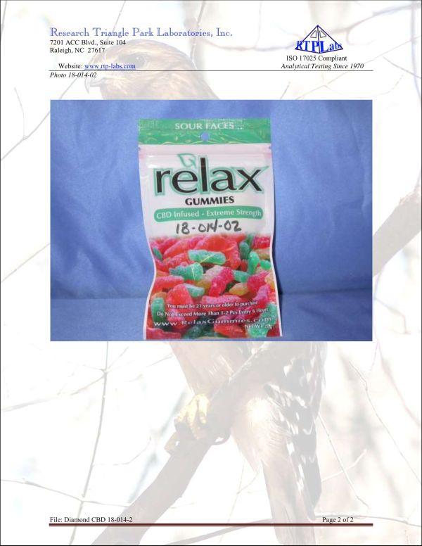 Lab Report Relax Gummies 2 4