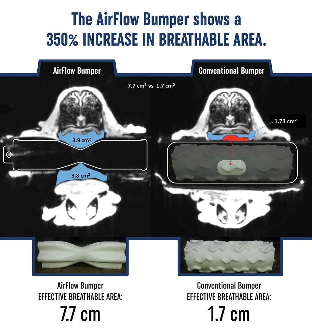 AirFlow Bumper Innovation