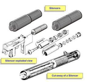 suppressor guide