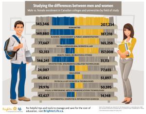 genderimbalance idea2
