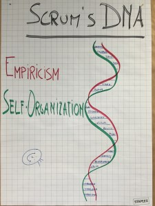 Scrum's DNA