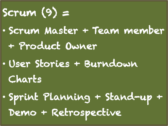 Definition of Scrum (9)
