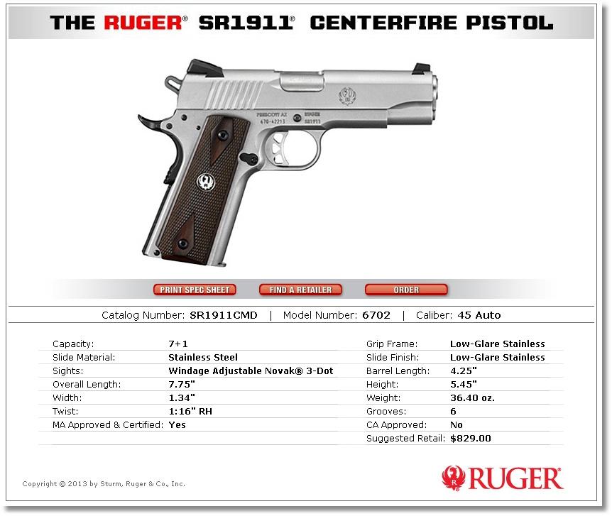 Ruger SR1911CMD (Model No  6702) – Owner's Review | Guntoters