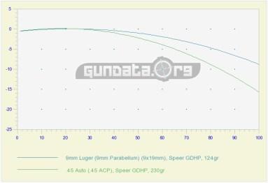9v45_Comparison_Graph
