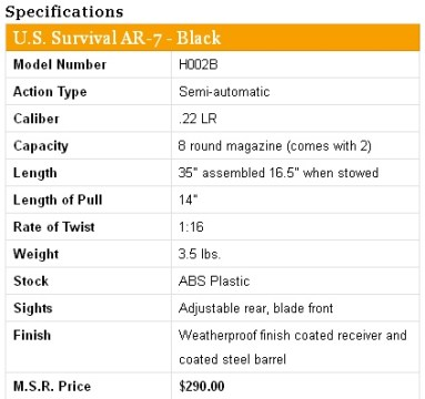 Henry AR 7 U S Survival Rifle Model H002B Product Review