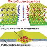 Graphene supercapacitors changing power game