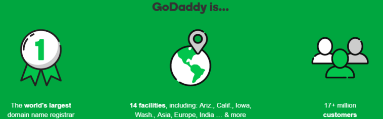 Godaddy Largest domain name registar