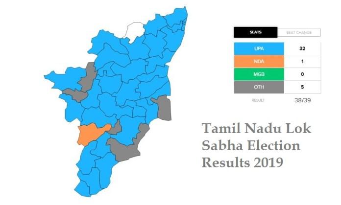 Tamil Nadu Lok Sabha Election Results 2019