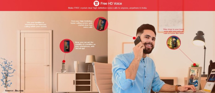 jio fiber plan Free HD Voice Calling in India