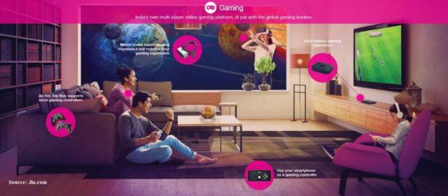 jio fiber plan High Speed Gaming Experience