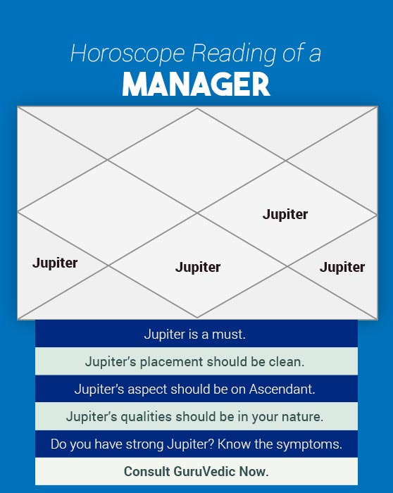 Horoscope Reading of a manager