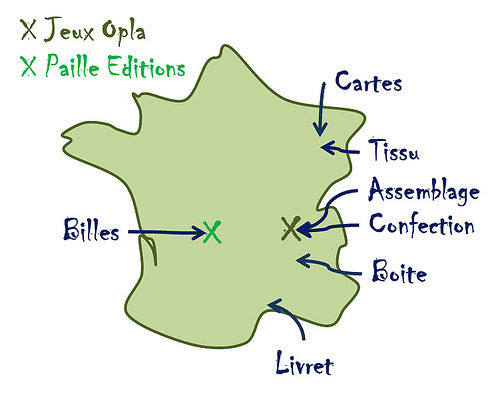 Carte de production du jeu Hop la Bille