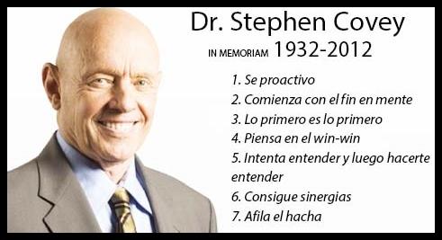 7 hábitos gente altamente efectiva - Stephen Covey