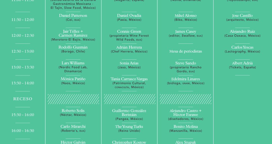 Programa Conferencias  MesaAmérica @mesamerica_mx «Cumbre Gastronómica de México»