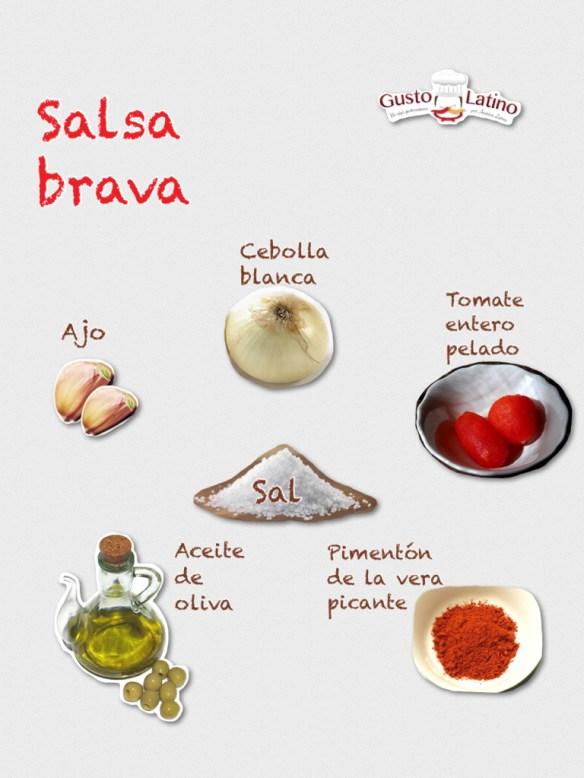 Ingredientes salsa brava