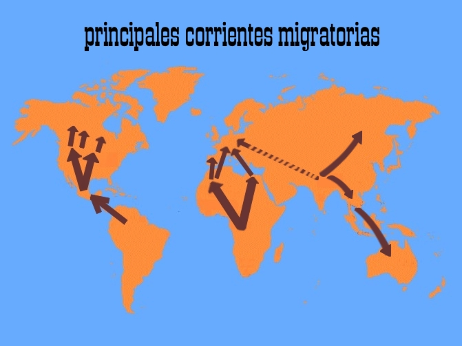 Migraciones (3/3)