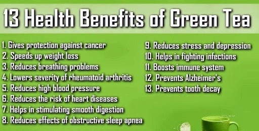 Image result for image of health benefits of green tea