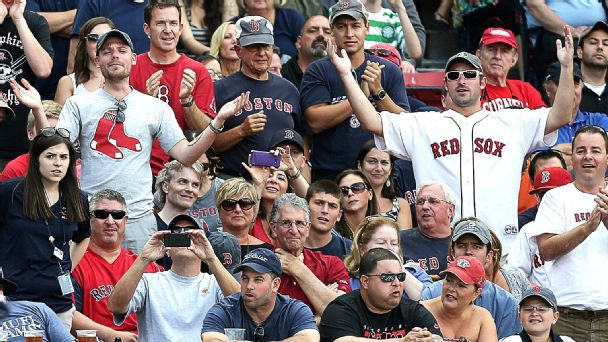 Most Hated Boston Athletes in Recent Memory