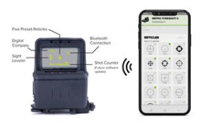 MEPRO Foresight + Your Smartphone