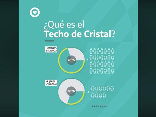 #Ciencia #Argentina Solo 3 de cada 10 personas de ciencia son mujeres
